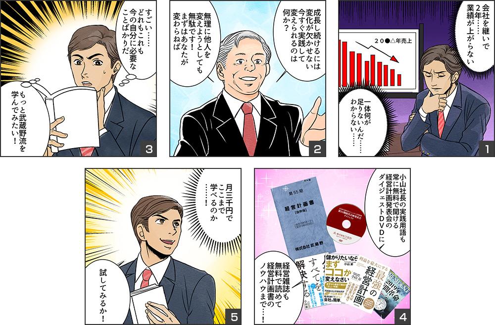 月3000円でここまで学べる!武蔵野の経営サポート 経営者アカデミー